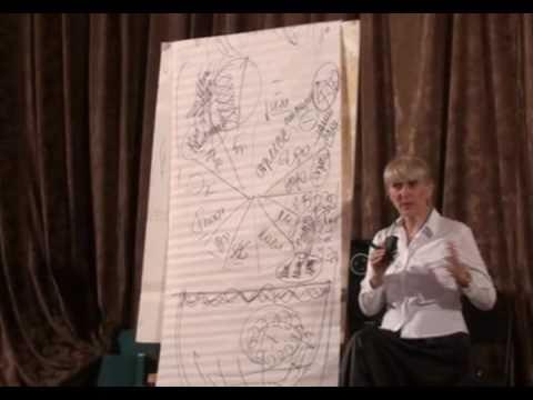 Лекции Фариды Бикбаевой Тяньши