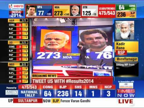 election - TIMES NOW calls the Lok Sabha election win in favor of NDA. The total tally indicates that NDA has maximum chances of winning the India 2014 election.
