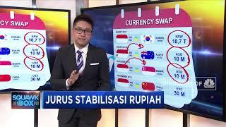 Video Jurus BI Cuekkan Dollar AS MP3, 3GP, MP4, WEBM, AVI, FLV Januari 2019