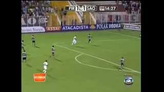 Curriculo http://br.soccerway.com/players/luiz-paulo-daniel-barbosa/175330/ CONTATOS: DOUGLAS LOURENÇO PAULO...