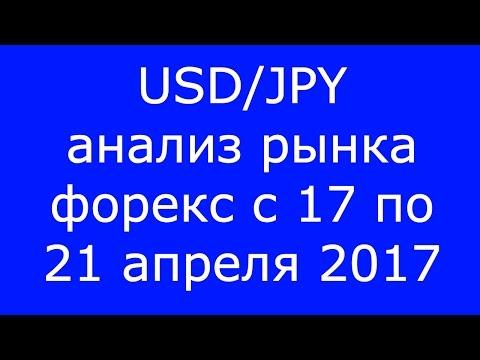 USD/JPY - Еженедельный Анализ Рынка #Форекс c 17 по 21.04.2017. Анализ Форекс.