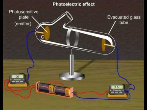 Photoelectric Effect Tutorials Online - Class XII Science (Meritnation.com)