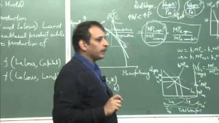 Mod-01 Lec-28 Lecture-28International Economics