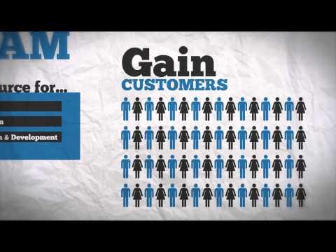 video:Marketing Agency | Los Angeles | Branding Los Angeles
