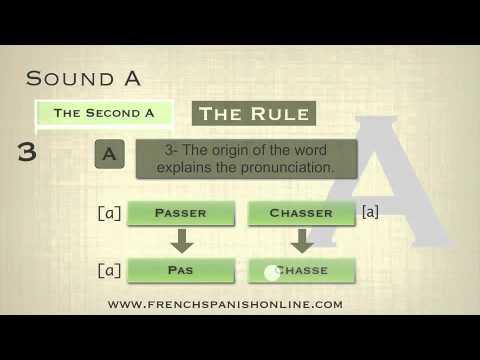 Betonung:  Buchstaben A im Französischen