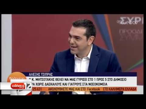 Αλ. Τσίπρας: Θέλουν να δώσουν το «μαξιλάρι» των 37 δισ. στις τράπεζες | 04/07/2019 | ΕΡΤ