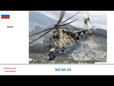 Mil Mi-24 & Denel Rooivalk, Military...