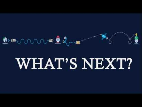 History of Communication : What's Next?