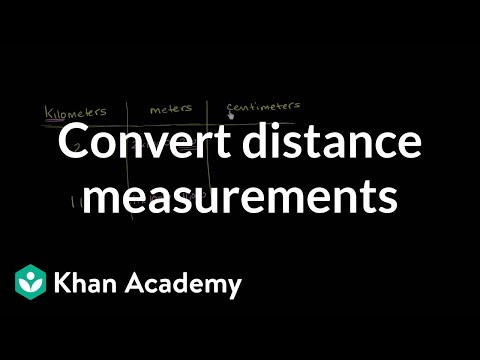 Converting Metric Units Of Length Video Khan Academy