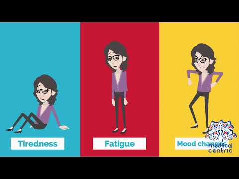 Menopause, Causes, Signs and Symptoms and Treatment.