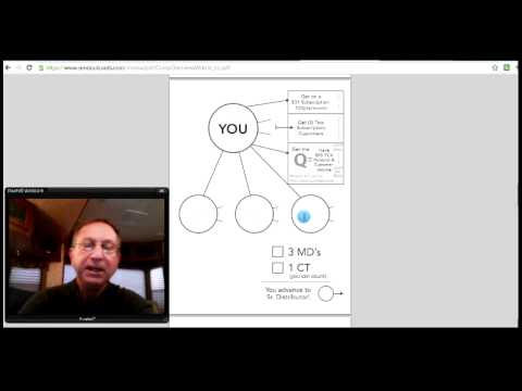 new send out cards business plan explained/ Send Out Cards Review