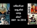 List of Highest Collections Tamil Fllms in Malaysia | Tamil movies Malaysian box office