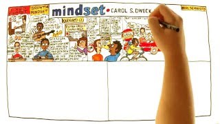 Animated Book Review: Mindset by Carol Dweck