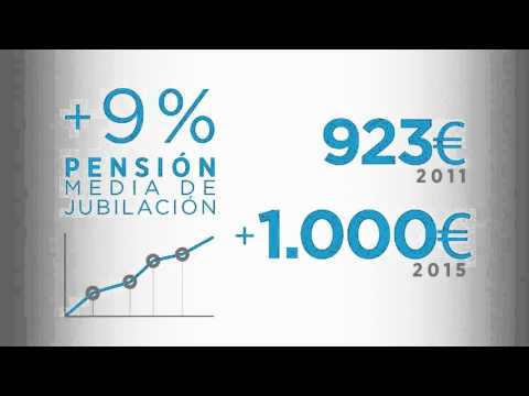 30 Días, 30 Respuestas ¿Qué va a ocurrir con las pensiones?