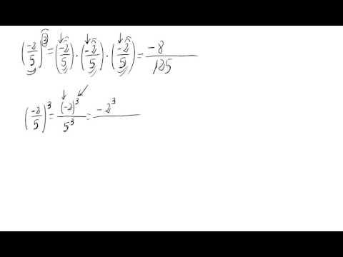 Vídeos Educativos.,Vídeos:Potencias de números racionales
