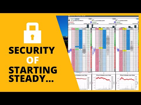 The Security Of Starting Steady