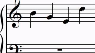 How To Read Music. Basic Note Naming On The Treble Clef And The Bass Clef