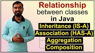 Inheritance (IS-A), Association (HAS-A), Aggregation & Composition -  Relationship in Classes Java