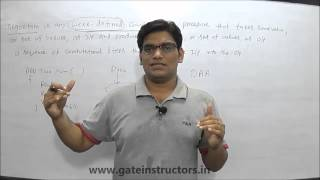 Introduction to Algorithms | what is Agorithm | 01