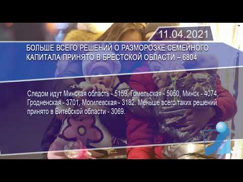 Новостная лента Телеканала Интекс 11.04.21.