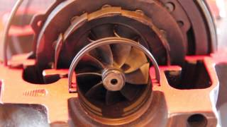 Variable pitch turbocharger workings