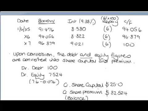P2 Aron Financial Instruments Currencies BPP Rev Kit
