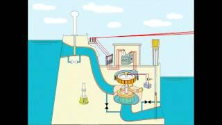 Central hidroeléctrica - Generación Eléctrica