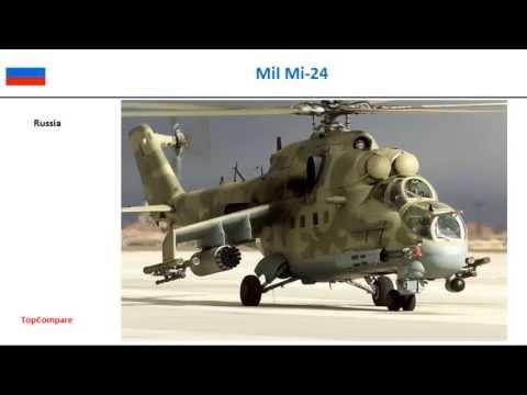 Mil Mi-24 versus Harbin Z-19, Military...