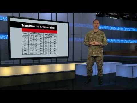 Army Ready: Resettlement