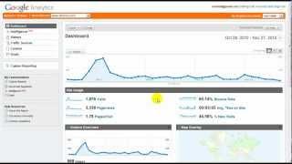 איך עובדים עם גוגל אנליטיקס כדי להגדיל את הביצועים של העסק שלנו?