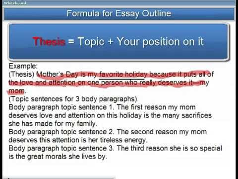 peakdavid - Your essay will write itself--if you know how to outline it with a thesis and three topic sentences following this formula.