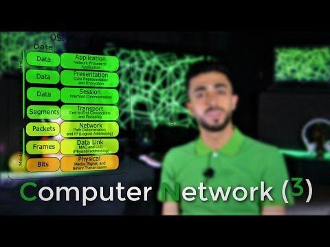 شبكات الحاسوب: شرح تصميم الـ OSI وكيف يتم نقل البيانات؟ وما هيه ال Physical layer ؟  (3)