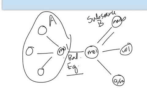 Gilsdorf - Unit 6, Sec 3 Notes