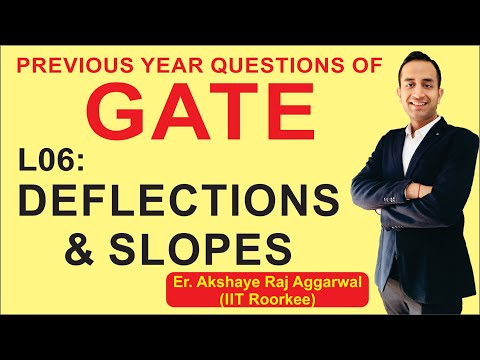 L 06 Deflections and Slopes | Strength of Materials (SOM) | GATE Previous Year Questions | CIZ