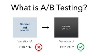 What is A/B Testing? (Explained in 1 Minute)