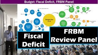 In this lecture, we'll wind up the remaining parts of the budget 2017, including the calculation of various deficits and the outline of recommendations of the FRBM review Committee headed by N.K.Singh.- Faculty Name: You know who - All Powerpoint available at http://mrunal.org/powerpoint- Exam-Utility: UPSC IAS IPS Civil service exam, Prelims, CSAT, Mains, Staff selection SSC-CGL, IBPS-PO/MT, IBPS-CWE, SBI PO & Clerk, RBI and other banking exams; LIC, EPFO, FCI & other PSU exams; CDS, CAPF and other defense services exams; GPSC, MPPCS, RPSC & other State PCS services exams with Indian Economy, Budget, Banking, Public Finance in its syllabus- with descriptive questions and answer writing.