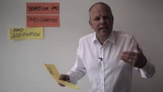 Det strategiske PMO, episode 6: Få et PMO-Charter. Kom godt igang via min checkliste: