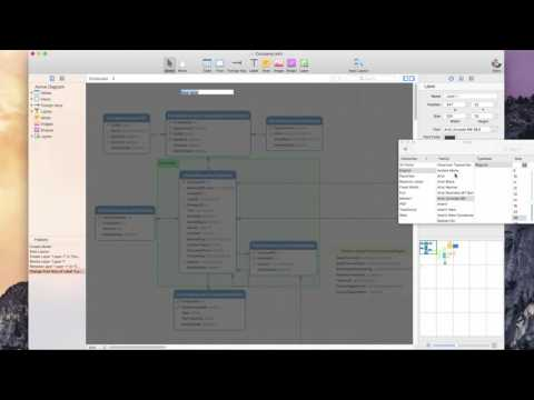 How to organize objects and embellish your database model in Navicat Data Modeler? (Mac OS X)