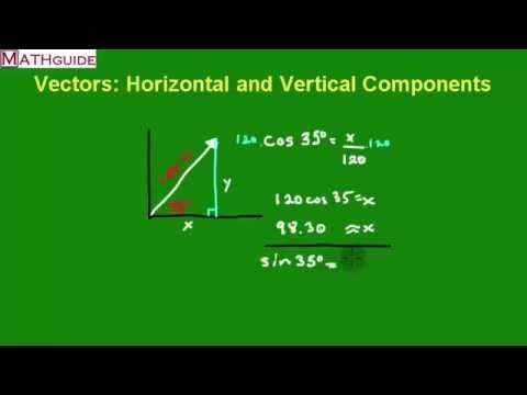 Download Vectors: Horizontal and Vertical Components HD Mp4 3GP Video and MP3