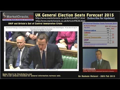 UK General Election Forecast 2015 – Immigration Crisis, SNP Insurgency and Housing Mini-Boom