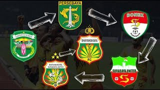 Video ASAL USUL Bhayangkara FC Juara Liga 1 Indonesia || SEJARAH BHAYANGKARA FC MP3, 3GP, MP4, WEBM, AVI, FLV November 2017