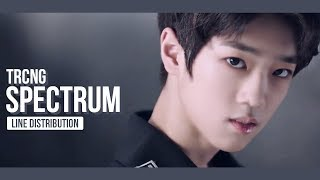 Download Lagu TRCNG - Spectrum Line Distribution (Color Coded) Mp3