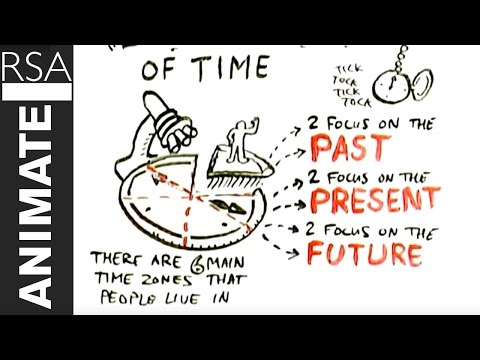 RSA Animate – The Secret Powers of Time
