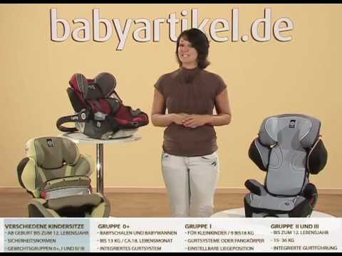 Kaufberatung Kindersitze & Babyschalen   Babyartikel.de