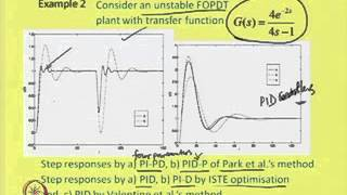 Mod-01 Lec-08 PI-PD Controller For SISO System