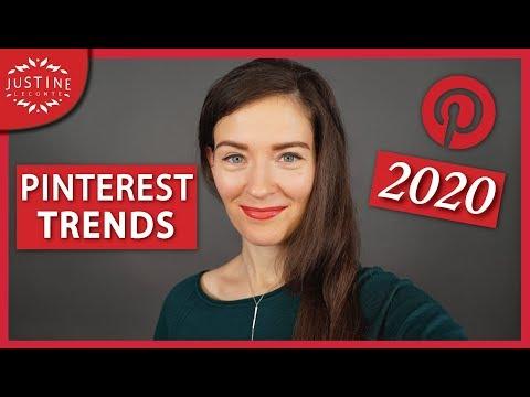 Top Trends 2020… according to Pinterest ! ǀ Fashion, Interiors, Pop Culture ǀ Justine Leconte