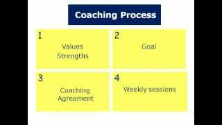 Unlock Your Potential Through Coaching