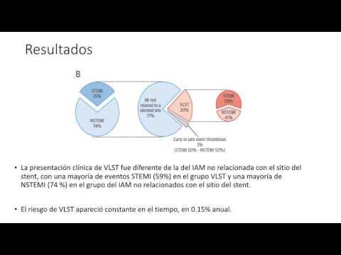 Incidencia de IAM y trombosis muy tardía del stent . Dra. Carolina Pappalettere. Residencia de Cardiología. Hospital C. Argerich. Buenos Aires
