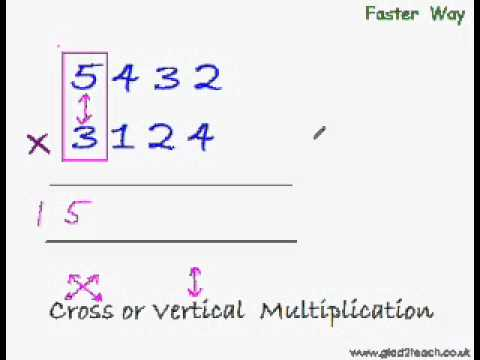 Fast Multiplication Trick 5 - Trick to Directly Multiply the Big Numbers.wmv