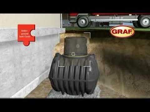 GRAF rainwater harvesting for home and garden